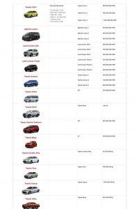 Bảng giá xe tổng hợpGiá xe hiển thị kèm với phiên bản và hình ảnh.